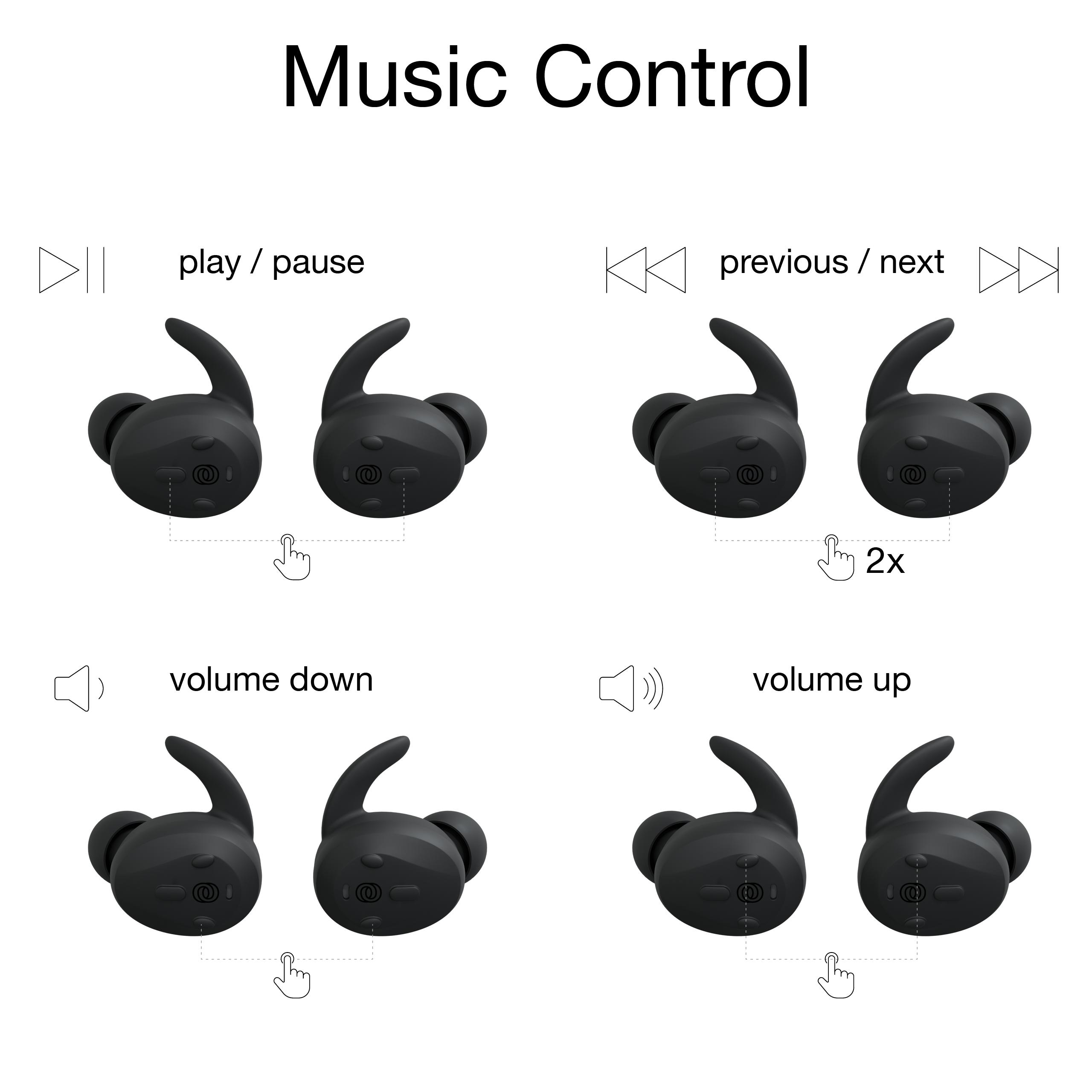 functie-uitleg-bedieningspaneel-Thone-draadloze-oordop-muziekspeler-zwart